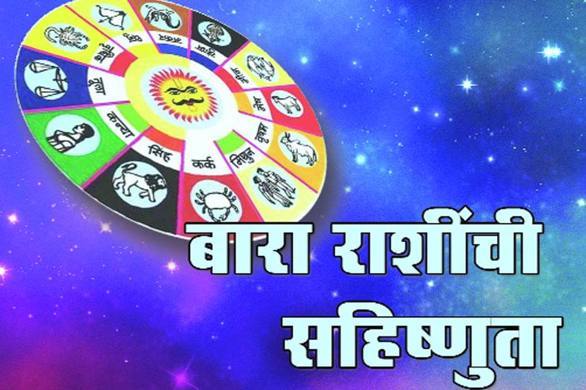 Horoscope Signs, ,ज्योतिषशास्त्र