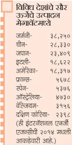 16-lp-solar-chart